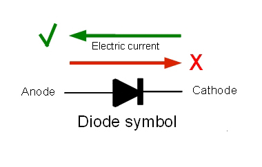 JV8d 1712 together with 1155 008 besides Proteus Tutorial Using Single And Multiple Digit Segment Displays further Capacitor Anode Cathode Symbol in addition Using  mon Cathode And  mon Anode Rgb Led With Arduino 7f3aa9. on led anode cathode identification