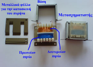 parts of transformer